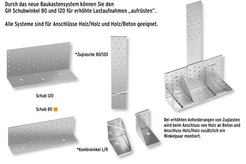Schubwinkel Baukastensystem